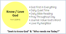 Know, Love, God, new year's resolutions, resolutions, goals, Christian